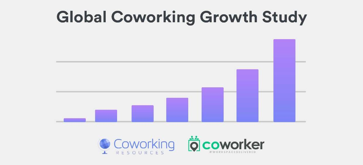 0-Coworking-Study-2020